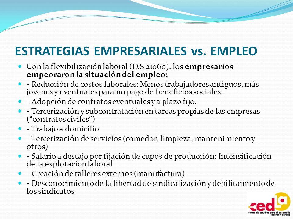 ESTRATEGIAS EMPRESARIALES vs. EMPLEO Con la flexibilización laboral (D.S 21060), los empresarios empeoraron la situación del empleo: - Reducción de co