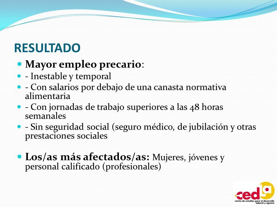 EMPLEO Y CONDICIONES LABORALES - Ganan hasta un SMN (Bs.