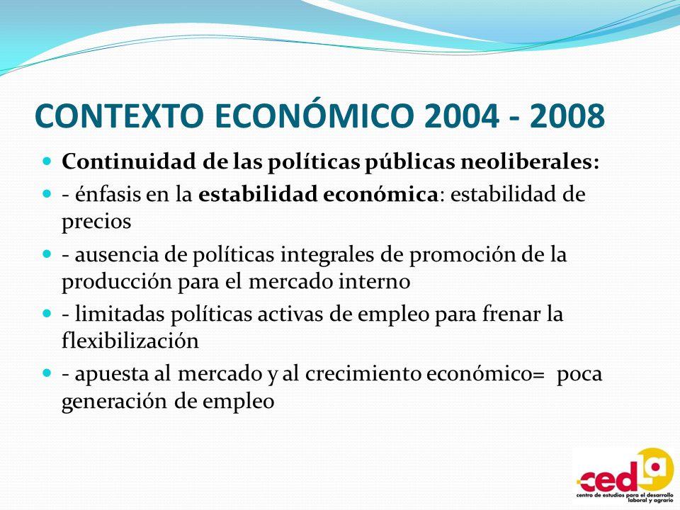 CONTEXTO ECONÓMICO 2004 - 2008 Continuidad de las políticas públicas neoliberales: - énfasis en la estabilidad económica: estabilidad de precios - aus