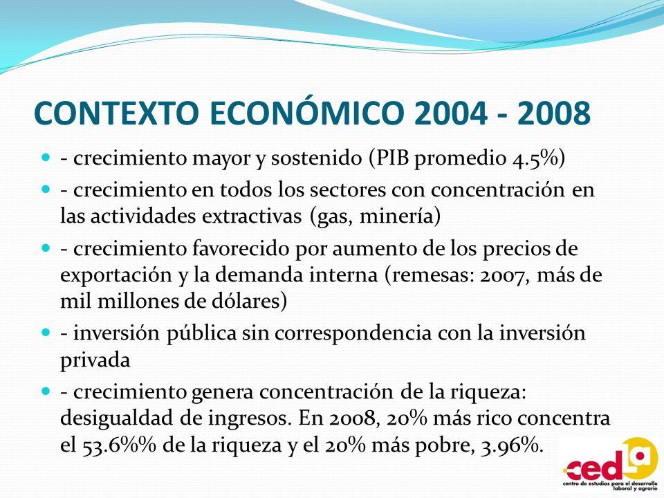 CONTEXTO ECONÓMICO 2004 - 2008 - crecimiento mayor y sostenido (PIB promedio 4.5%) - crecimiento en todos los sectores con concentración en las activi