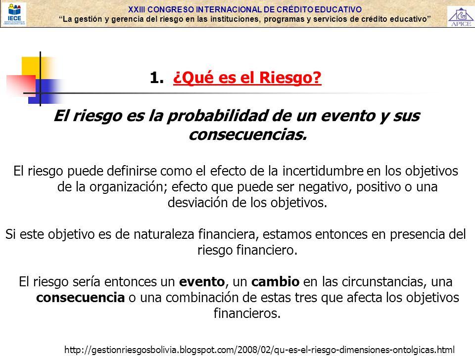 XXIII CONGRESO INTERNACIONAL DE CRÉDITO EDUCATIVO La gestión y gerencia del riesgo en las instituciones, programas y servicios de crédito educativo 1.