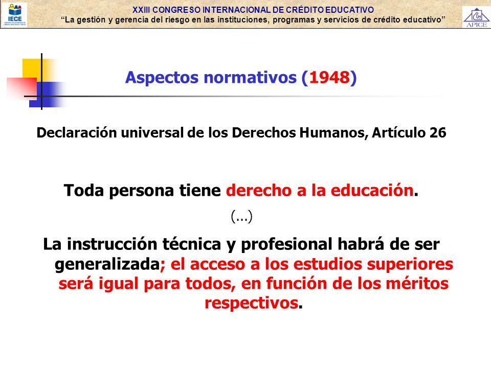 XXIII CONGRESO INTERNACIONAL DE CRÉDITO EDUCATIVO La gestión y gerencia del riesgo en las instituciones, programas y servicios de crédito educativo 3.