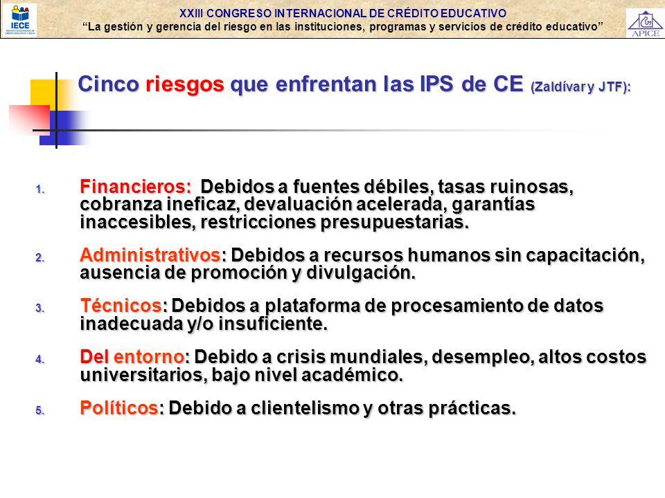 XXIII CONGRESO INTERNACIONAL DE CRÉDITO EDUCATIVO La gestión y gerencia del riesgo en las instituciones, programas y servicios de crédito educativo Ci