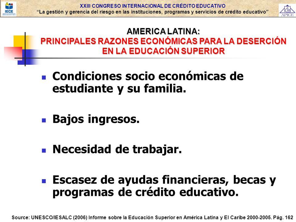 XXIII CONGRESO INTERNACIONAL DE CRÉDITO EDUCATIVO La gestión y gerencia del riesgo en las instituciones, programas y servicios de crédito educativo 5.