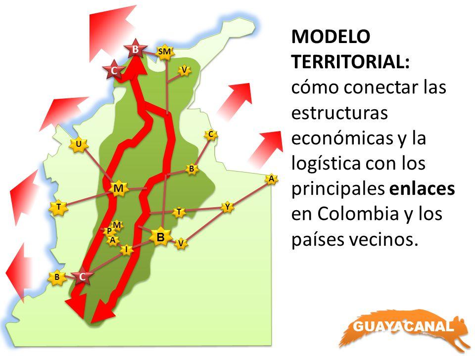 GUAYACANAL C C MODELO TERRITORIAL: cómo conectar las estructuras económicas y la logística con los principales enlaces en Colombia y los países vecinos.