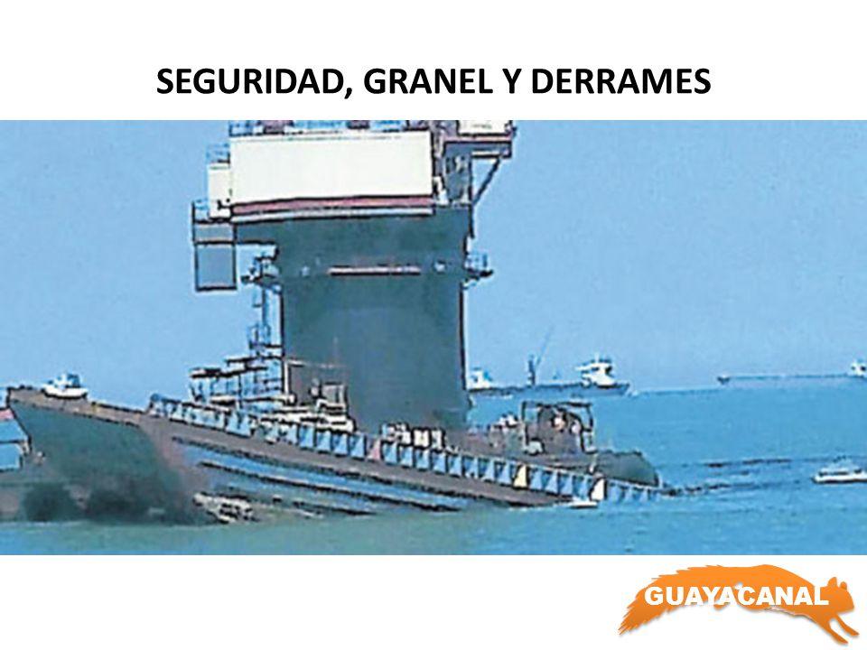 GUAYACANAL SEGURIDAD, GRANEL Y DERRAMES