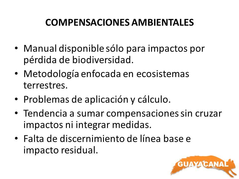GUAYACANAL COMPENSACIONES AMBIENTALES Manual disponible sólo para impactos por pérdida de biodiversidad.