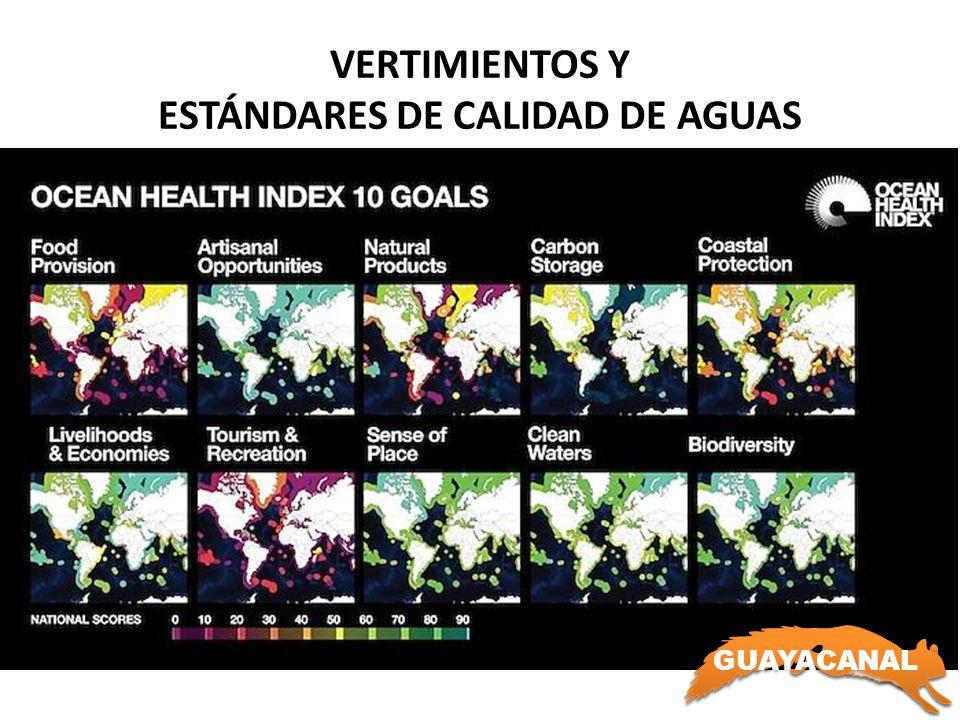 GUAYACANAL VERTIMIENTOS Y ESTÁNDARES DE CALIDAD DE AGUAS Falta de conciencia sobre el estado de contaminación de mares y costas colombianos. Nueva nor
