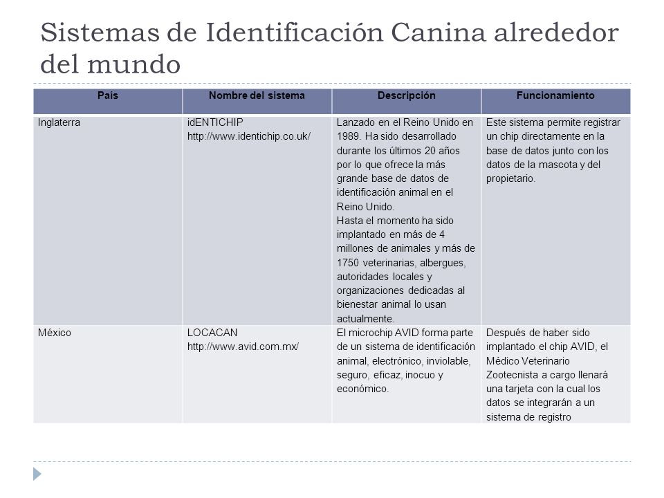 Sistemas de Identificación Canina alrededor del mundo PaísNombre del sistemaDescripciónFuncionamiento Inglaterra idENTICHIP http://www.identichip.co.u