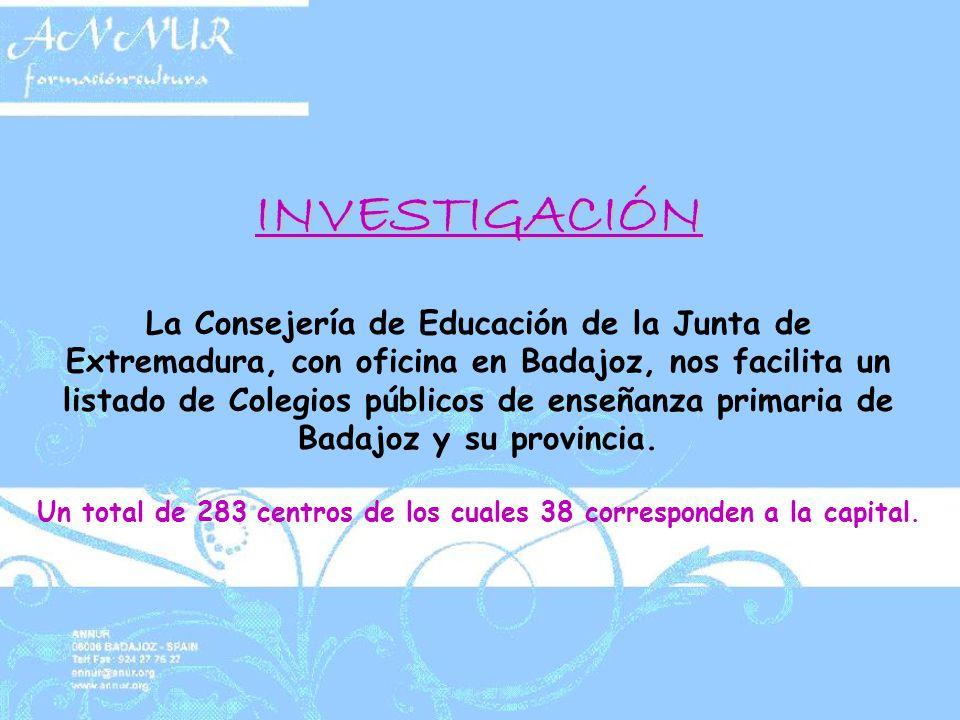INVESTIGACIÓN La Consejería de Educación de la Junta de Extremadura, con oficina en Badajoz, nos facilita un listado de Colegios públicos de enseñanza primaria de Badajoz y su provincia.