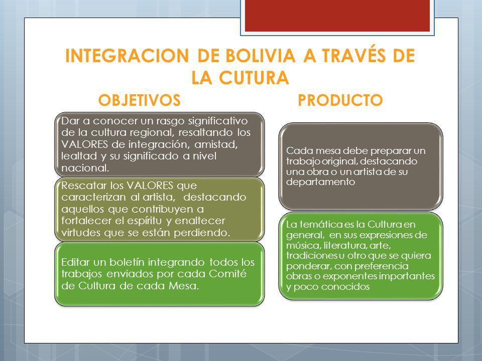 INTEGRACION DE BOLIVIA A TRAVÉS DE LA CUTURA OBJETIVOS Dar a conocer un rasgo significativo de la cultura regional, resaltando los VALORES de integración, amistad, lealtad y su significado a nivel nacional.