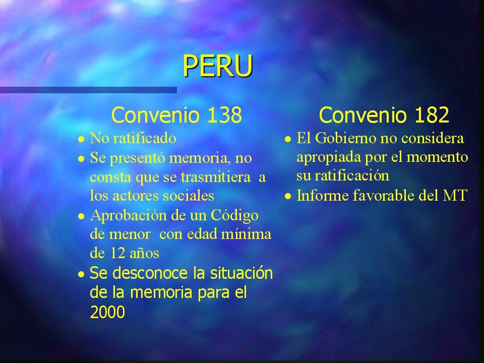 ECUADOR TODOS LOS CONVENIOS FUNDAMENTALES RATIFICADOS