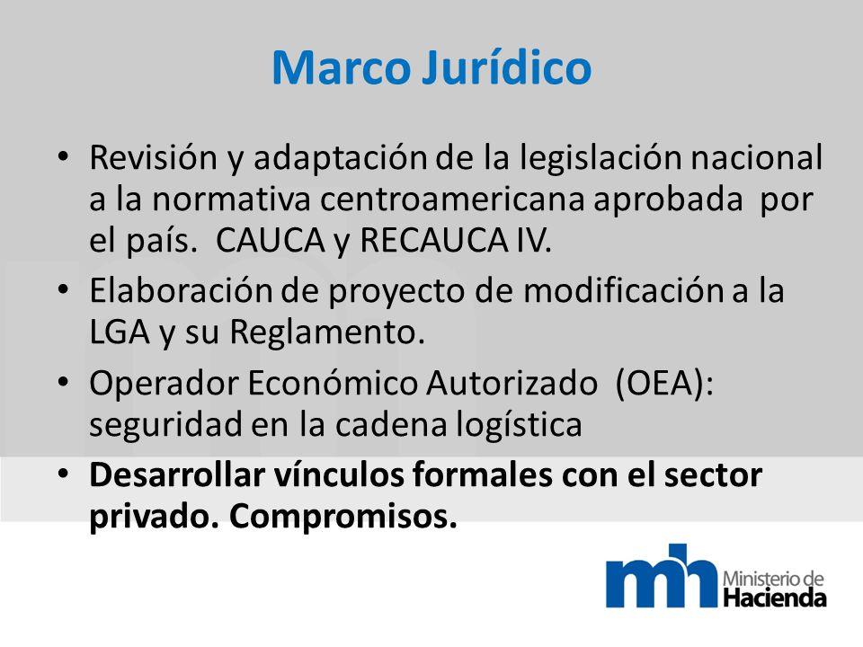 Marco Jurídico Revisión y adaptación de la legislación nacional a la normativa centroamericana aprobada por el país.
