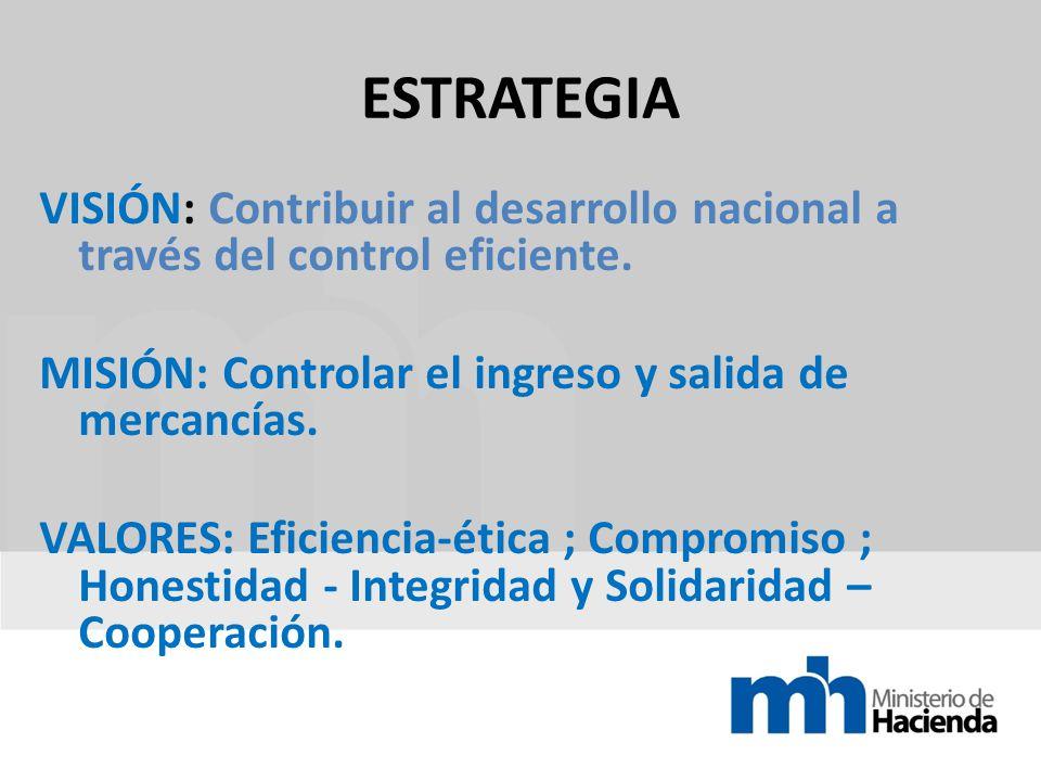 ESTRATEGIA VISIÓN: Contribuir al desarrollo nacional a través del control eficiente.