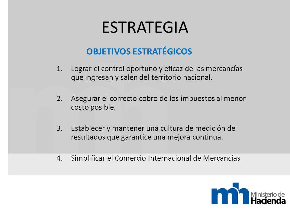 ESTRATEGIA OBJETIVOS ESTRATÉGICOS 1.Lograr el control oportuno y eficaz de las mercancías que ingresan y salen del territorio nacional.