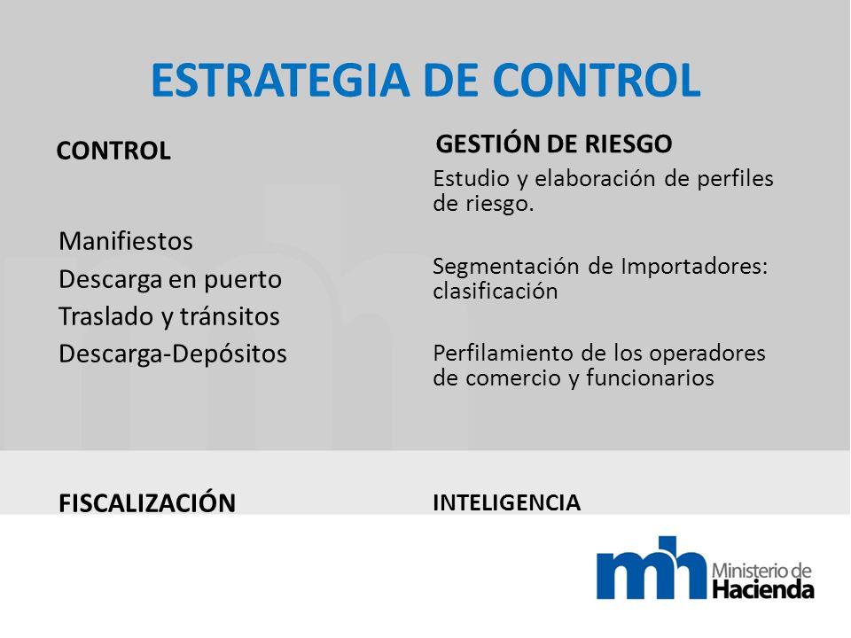 ESTRATEGIA DE CONTROL CONTROL Manifiestos Descarga en puerto Traslado y tránsitos Descarga-Depósitos FISCALIZACIÓN GESTIÓN DE RIESGO Estudio y elaboración de perfiles de riesgo.