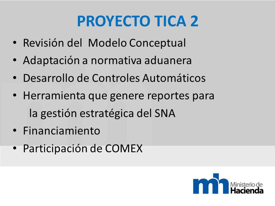 PROYECTO TICA 2 Revisión del Modelo Conceptual Adaptación a normativa aduanera Desarrollo de Controles Automáticos Herramienta que genere reportes para la gestión estratégica del SNA Financiamiento Participación de COMEX