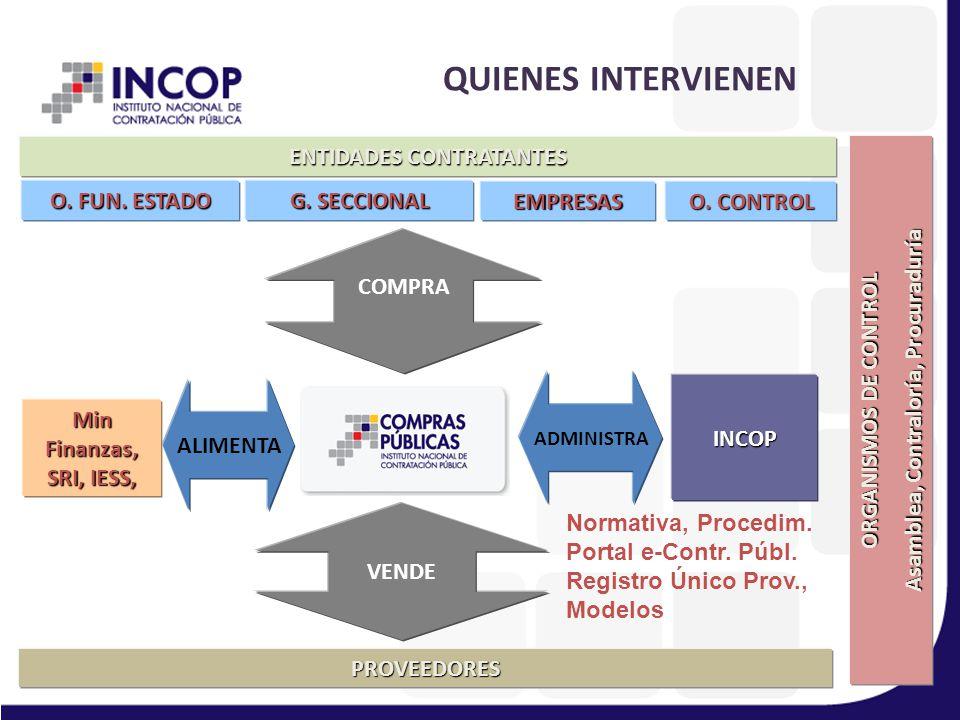 Write Text here Sistema Oficial de Contrataci ó n P ú blica PROC.