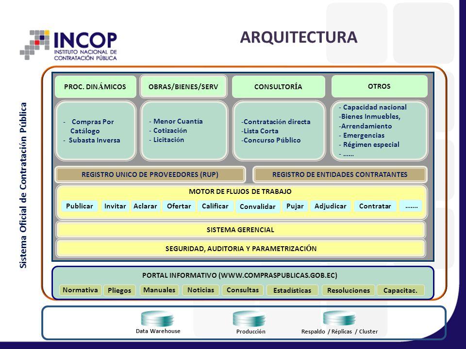 Sistema Oficial de Contratación del Ecuador El portal informativo www.compraspublicas.gob.ec está desarrollado con:www.compraspublicas.gob.ec Joomla (Herramienta de software libre)