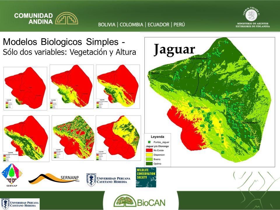 Jaguar Modelos Biologicos Simples - Sólo dos variables: Vegetación y Altura