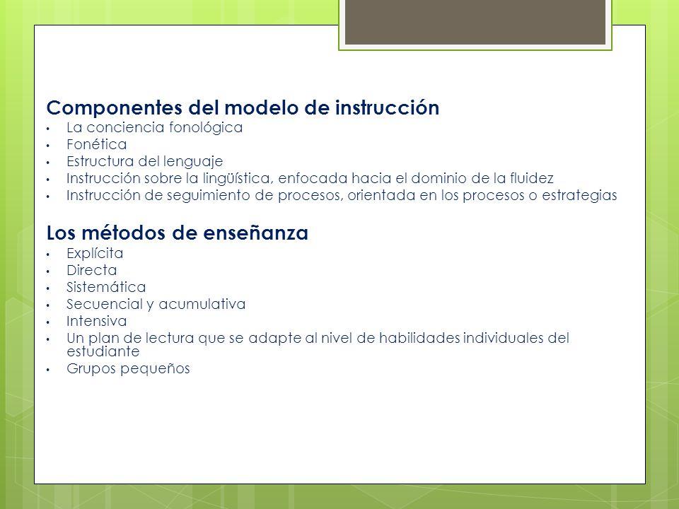 Componentes del modelo de instrucción La conciencia fonológica Fonética Estructura del lenguaje Instrucción sobre la lingüística, enfocada hacia el do