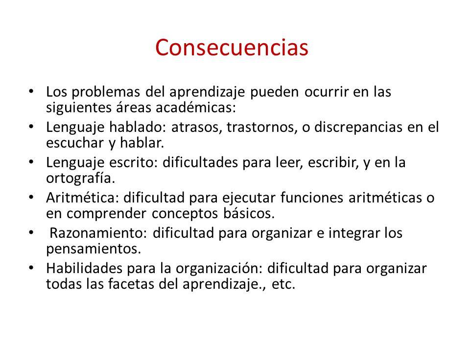 Consecuencias Los problemas del aprendizaje pueden ocurrir en las siguientes áreas académicas: Lenguaje hablado: atrasos, trastornos, o discrepancias