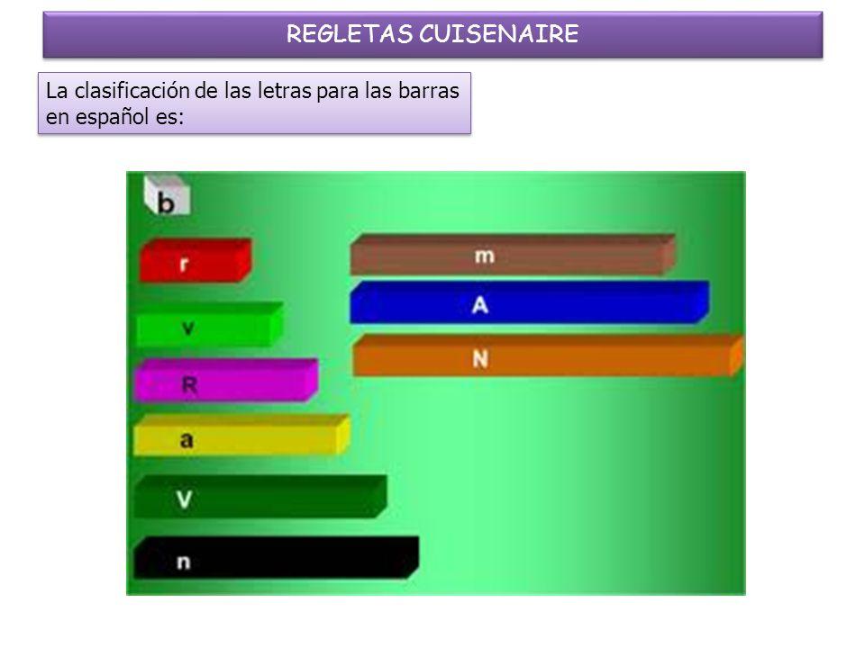 REGLETAS CUISENAIRE