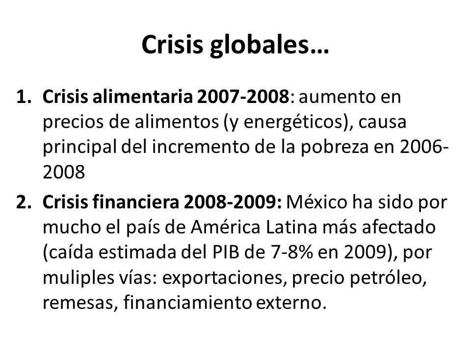 Crisis globales… 1.Crisis alimentaria 2007-2008: aumento en precios de alimentos (y energéticos), causa principal del incremento de la pobreza en 2006