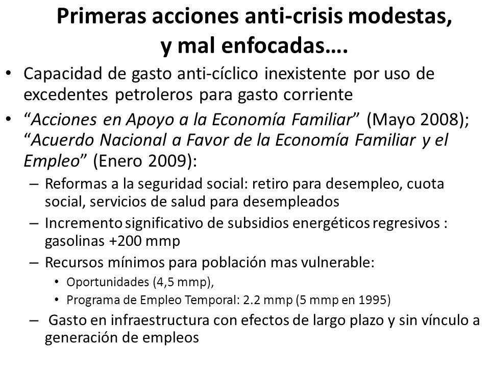 Primeras acciones anti-crisis modestas, y mal enfocadas…. Capacidad de gasto anti-cíclico inexistente por uso de excedentes petroleros para gasto corr