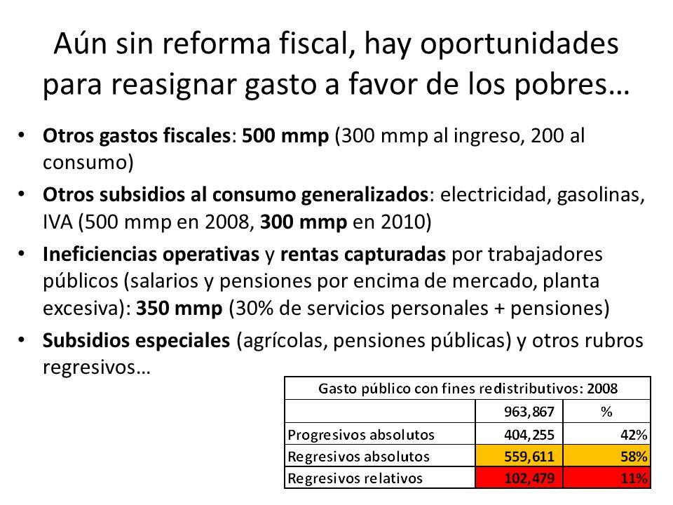 Aún sin reforma fiscal, hay oportunidades para reasignar gasto a favor de los pobres… Otros gastos fiscales: 500 mmp (300 mmp al ingreso, 200 al consu