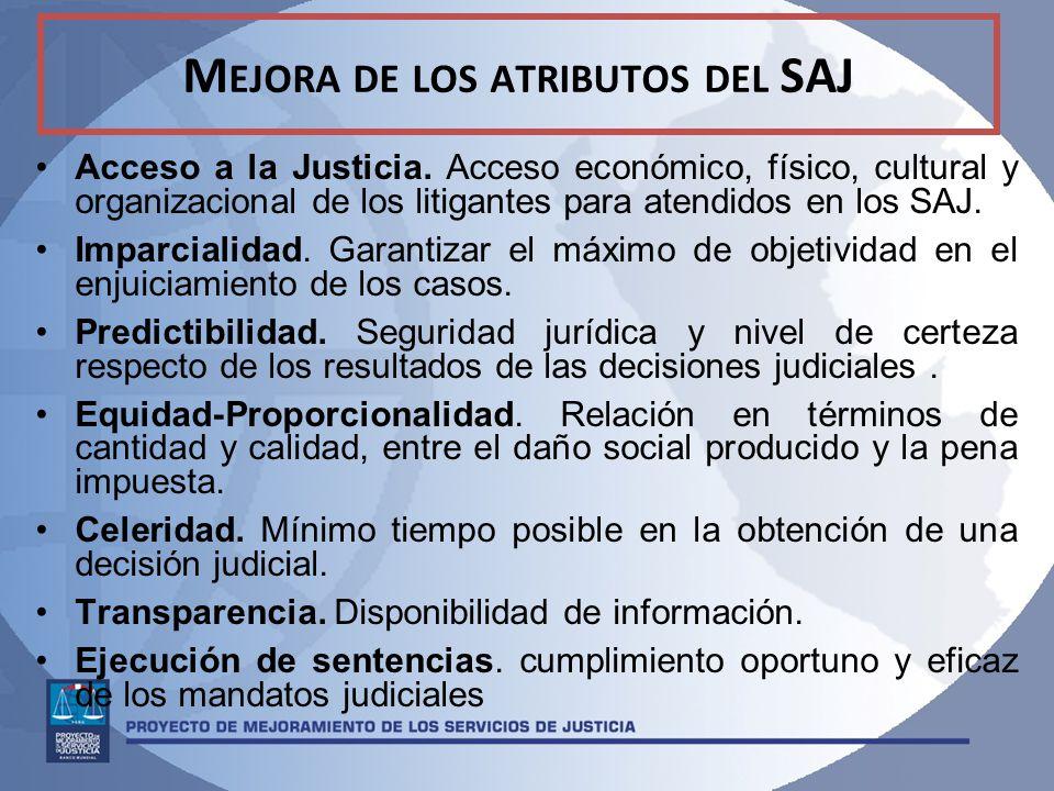 M EJORA DE LOS ATRIBUTOS DEL SAJ Acceso a la Justicia.