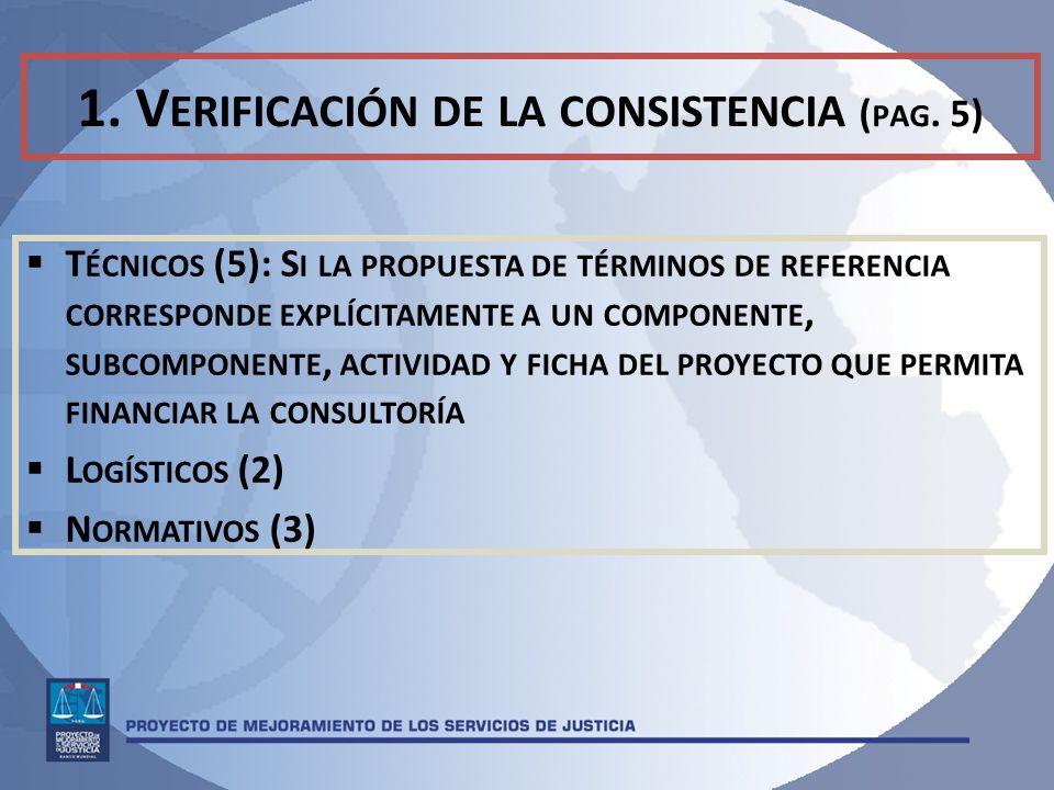 1.V ERIFICACIÓN DE LA CONSISTENCIA ( PAG.