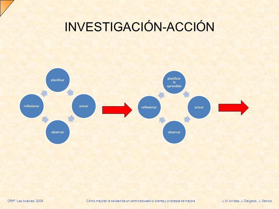 CRIF Las Acacias 2009Cómo mejorar la calidad de un centro educativo: planes y procesos de mejoraJ.M. Arribas, J. Delgado, J. Sancio INVESTIGACIÓN-ACCI