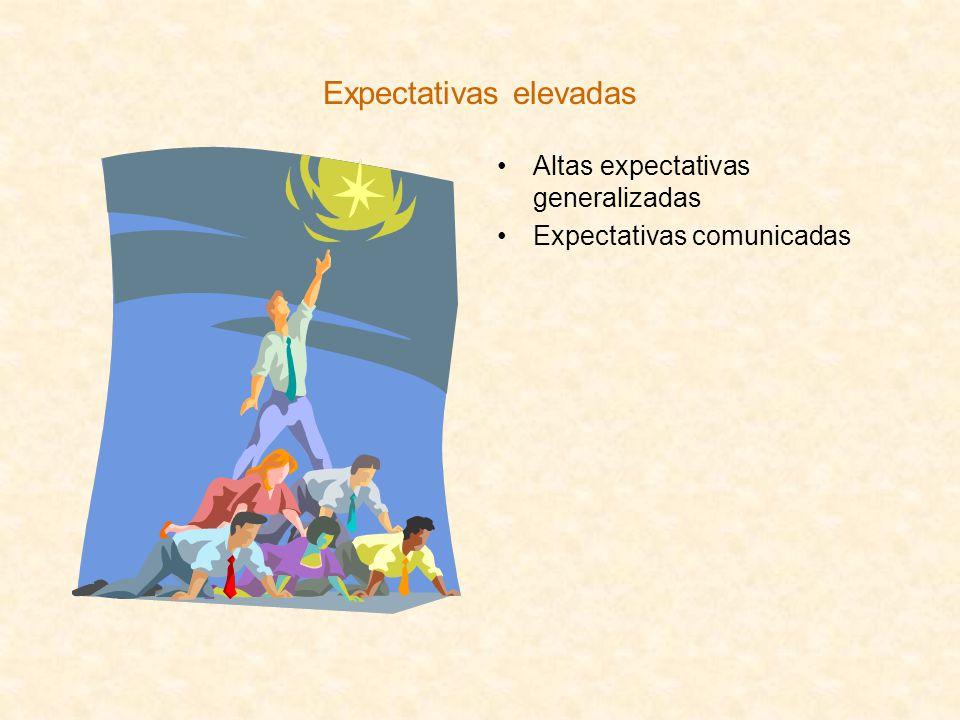 Expectativas elevadas Altas expectativas generalizadas Expectativas comunicadas