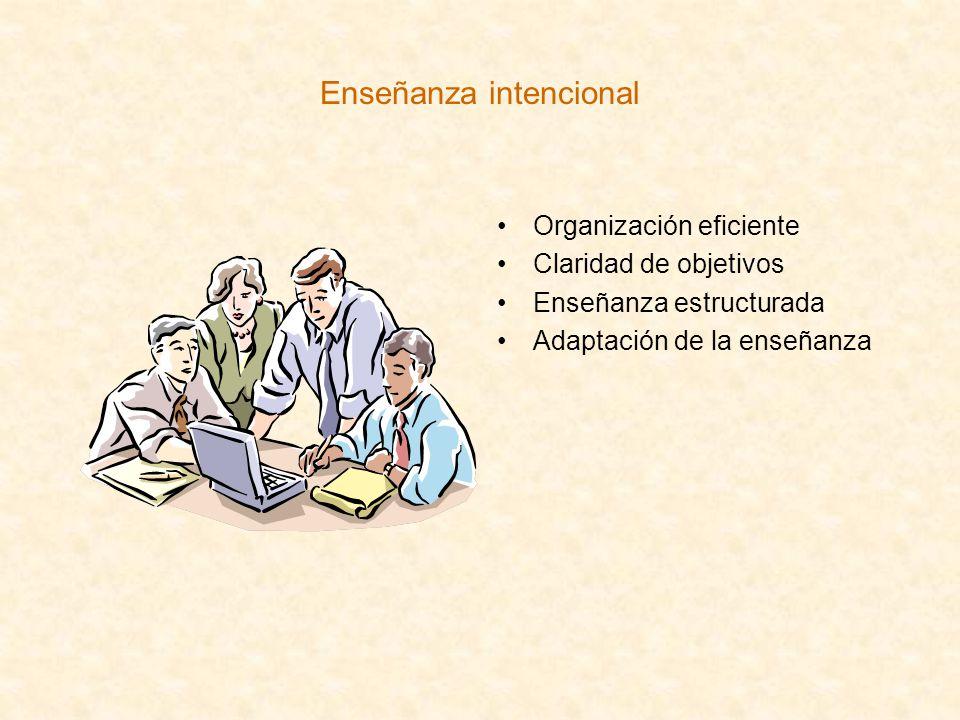 Enseñanza intencional Organización eficiente Claridad de objetivos Enseñanza estructurada Adaptación de la enseñanza