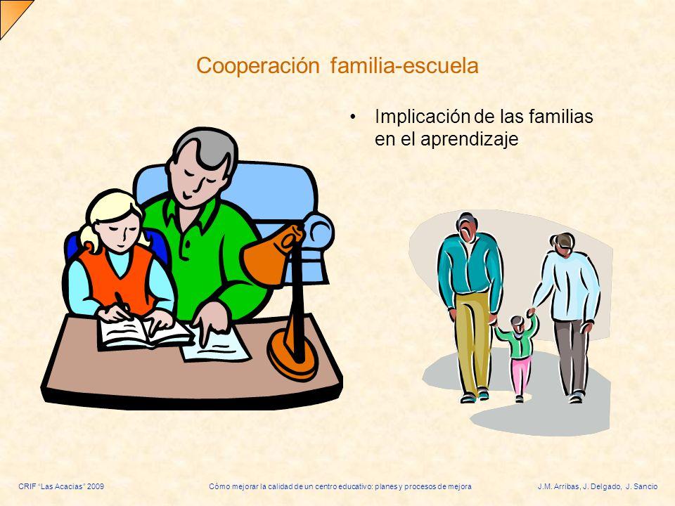 CRIF Las Acacias 2009Cómo mejorar la calidad de un centro educativo: planes y procesos de mejoraJ.M. Arribas, J. Delgado, J. Sancio Cooperación famili