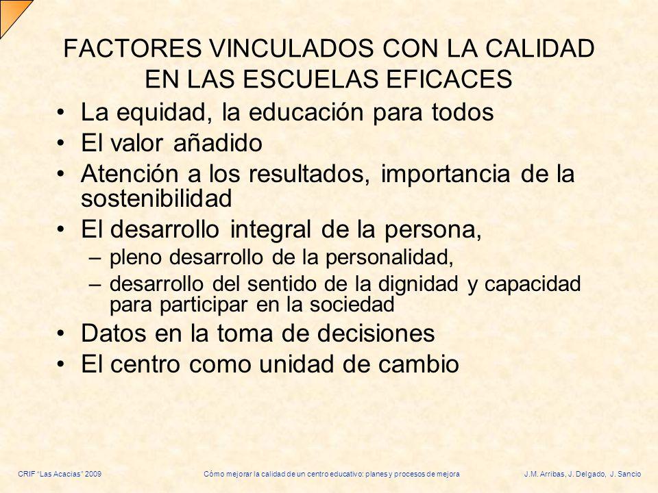 CRIF Las Acacias 2009Cómo mejorar la calidad de un centro educativo: planes y procesos de mejoraJ.M. Arribas, J. Delgado, J. Sancio FACTORES VINCULADO