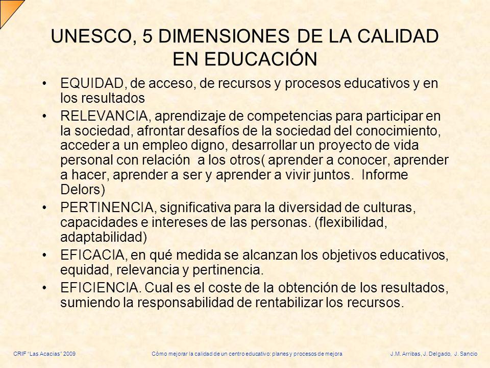CRIF Las Acacias 2009Cómo mejorar la calidad de un centro educativo: planes y procesos de mejoraJ.M. Arribas, J. Delgado, J. Sancio UNESCO, 5 DIMENSIO