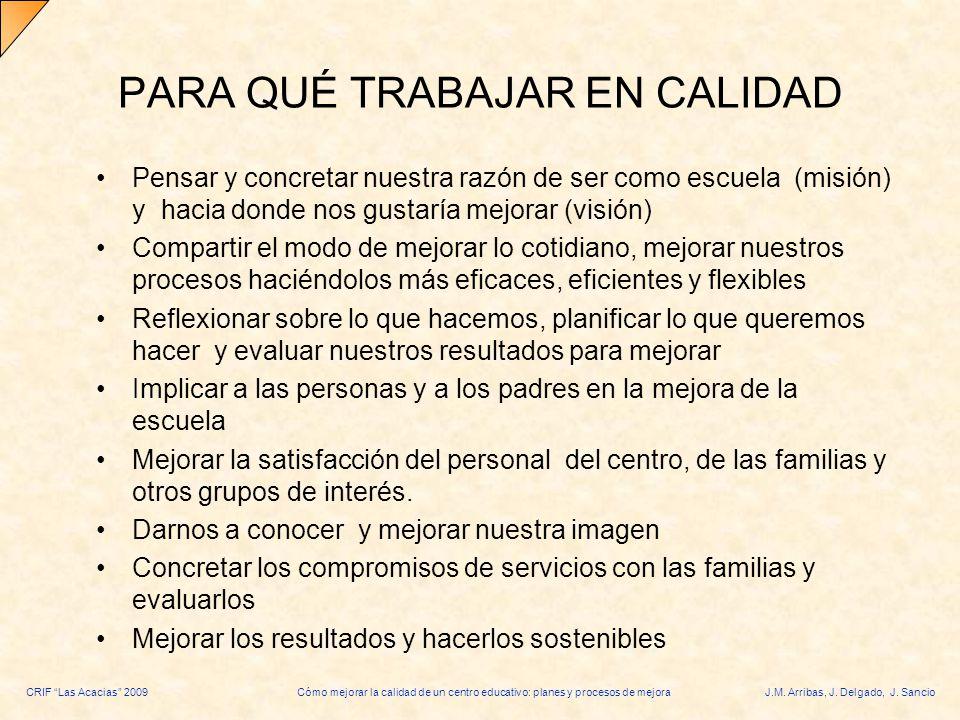 CRIF Las Acacias 2009Cómo mejorar la calidad de un centro educativo: planes y procesos de mejoraJ.M. Arribas, J. Delgado, J. Sancio PARA QUÉ TRABAJAR