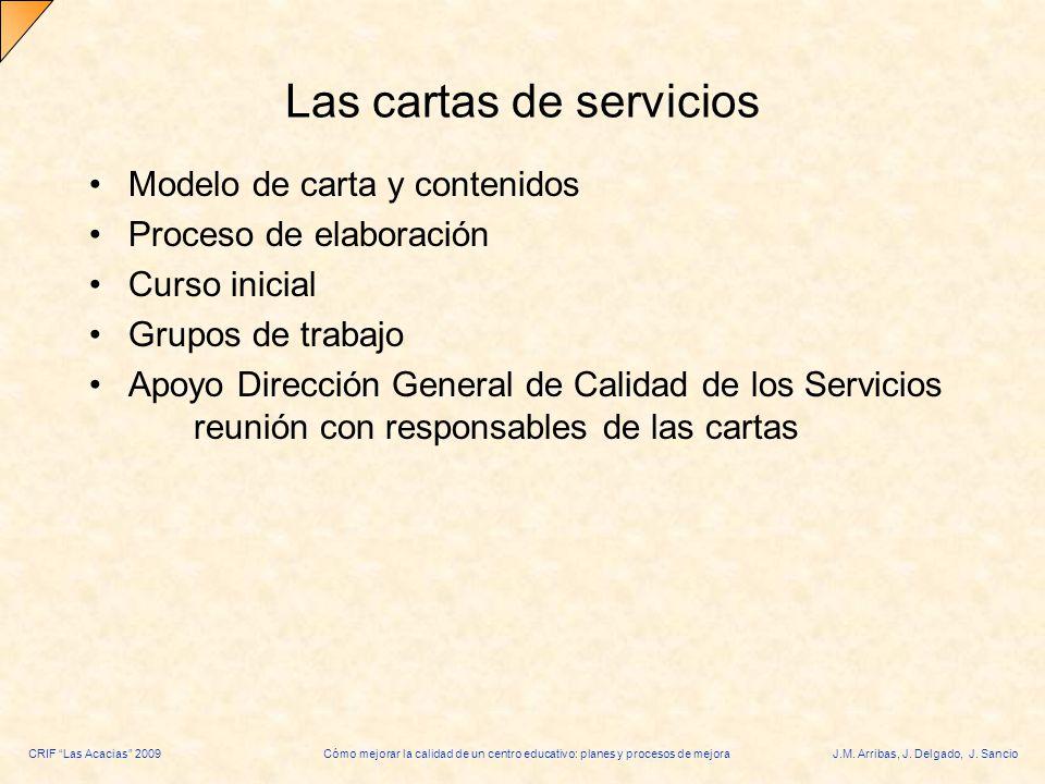 CRIF Las Acacias 2009Cómo mejorar la calidad de un centro educativo: planes y procesos de mejoraJ.M. Arribas, J. Delgado, J. Sancio Las cartas de serv
