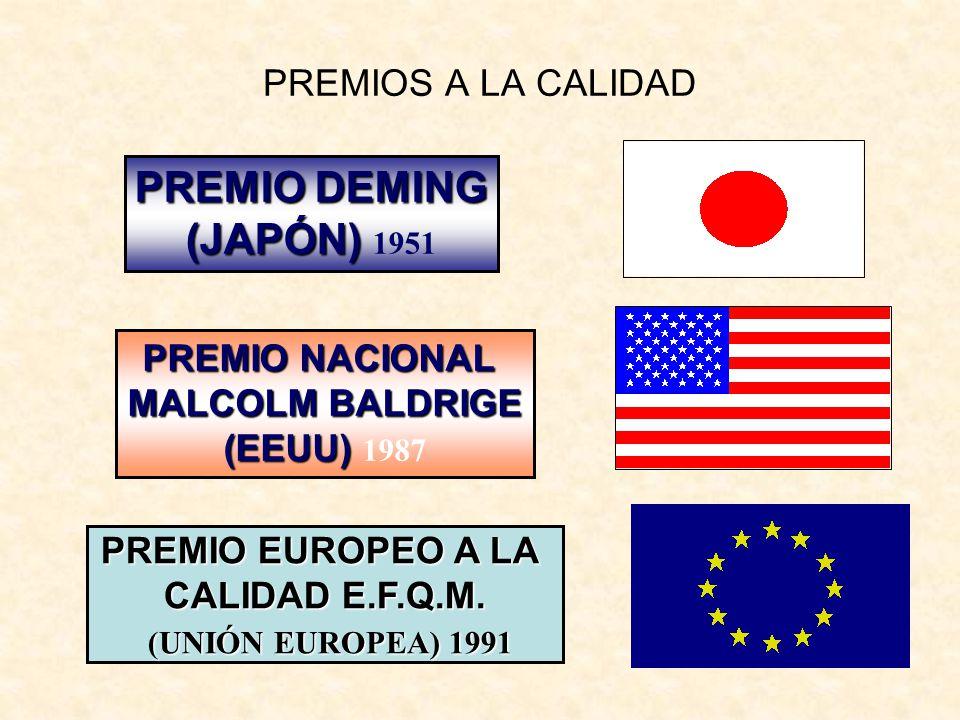 PREMIOS A LA CALIDAD PREMIO DEMING (JAPÓN) (JAPÓN) 1951 PREMIO NACIONAL MALCOLM BALDRIGE (EEUU) (EEUU) 1987 PREMIO EUROPEO A LA CALIDAD E.F.Q.M. (UNIÓ