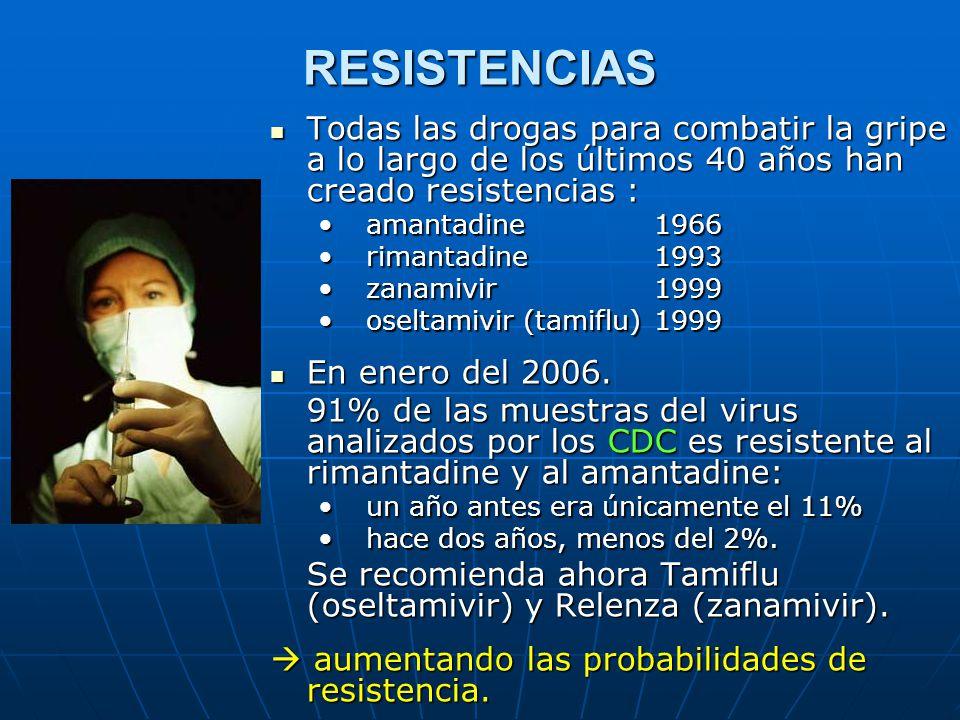 RESISTENCIAS Todas las drogas para combatir la gripe a lo largo de los últimos 40 años han creado resistencias : Todas las drogas para combatir la gri