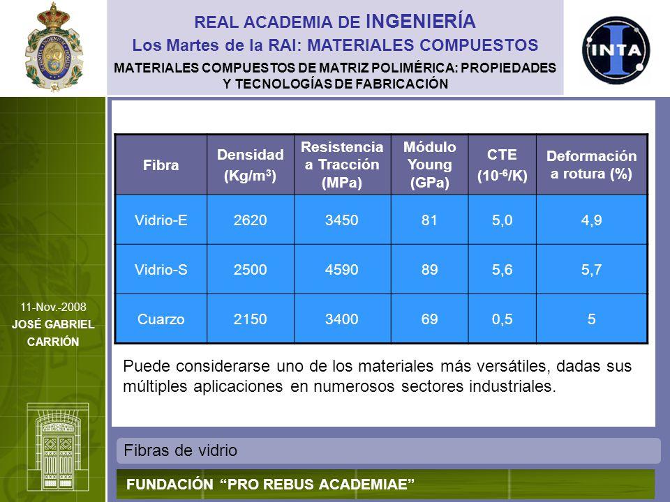 MATERIALES COMPUESTOS DE MATRIZ POLIMÉRICA: PROPIEDADES Y TECNOLOGÍAS DE FABRICACIÓN Fibras de vidrio REAL ACADEMIA DE INGENIERÍA FUNDACIÓN PRO REBUS