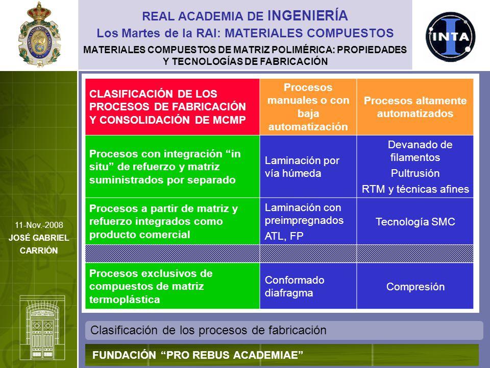 MATERIALES COMPUESTOS DE MATRIZ POLIMÉRICA: PROPIEDADES Y TECNOLOGÍAS DE FABRICACIÓN Clasificación de los procesos de fabricación REAL ACADEMIA DE ING