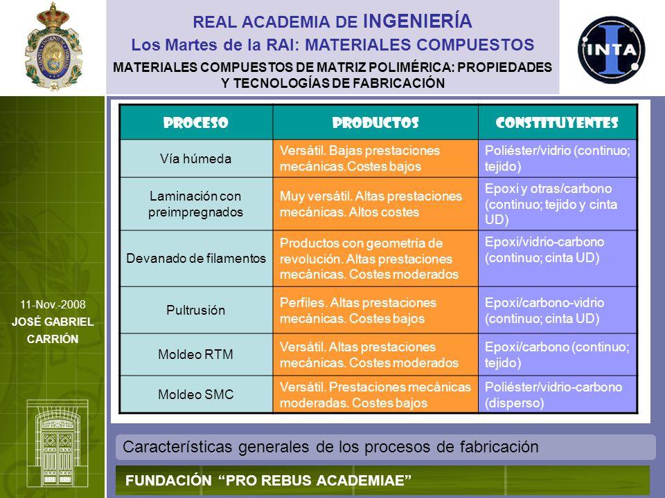 MATERIALES COMPUESTOS DE MATRIZ POLIMÉRICA: PROPIEDADES Y TECNOLOGÍAS DE FABRICACIÓN Características generales de los procesos de fabricación REAL ACA