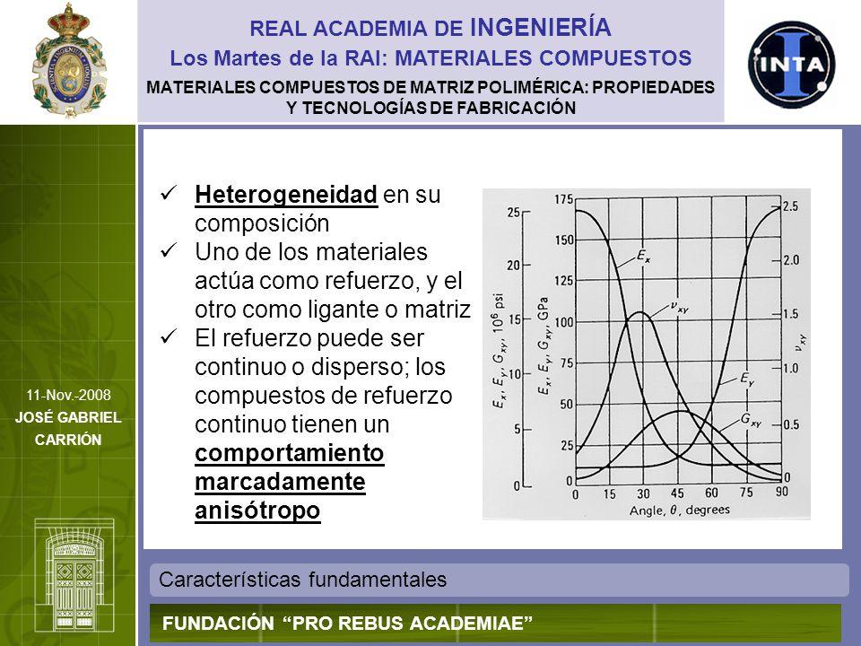 MATERIALES COMPUESTOS DE MATRIZ POLIMÉRICA: PROPIEDADES Y TECNOLOGÍAS DE FABRICACIÓN Clasificación REAL ACADEMIA DE INGENIERÍA FUNDACIÓN PRO REBUS ACADEMIAE Los Martes de la RAI: MATERIALES COMPUESTOS 11-Nov.-2008 JOSÉ GABRIEL CARRIÓN MATRIZ REFUERZO (FIBRAS) CarbonoVidrioPolímeroCerámico Polimérica Metálica Cerámica