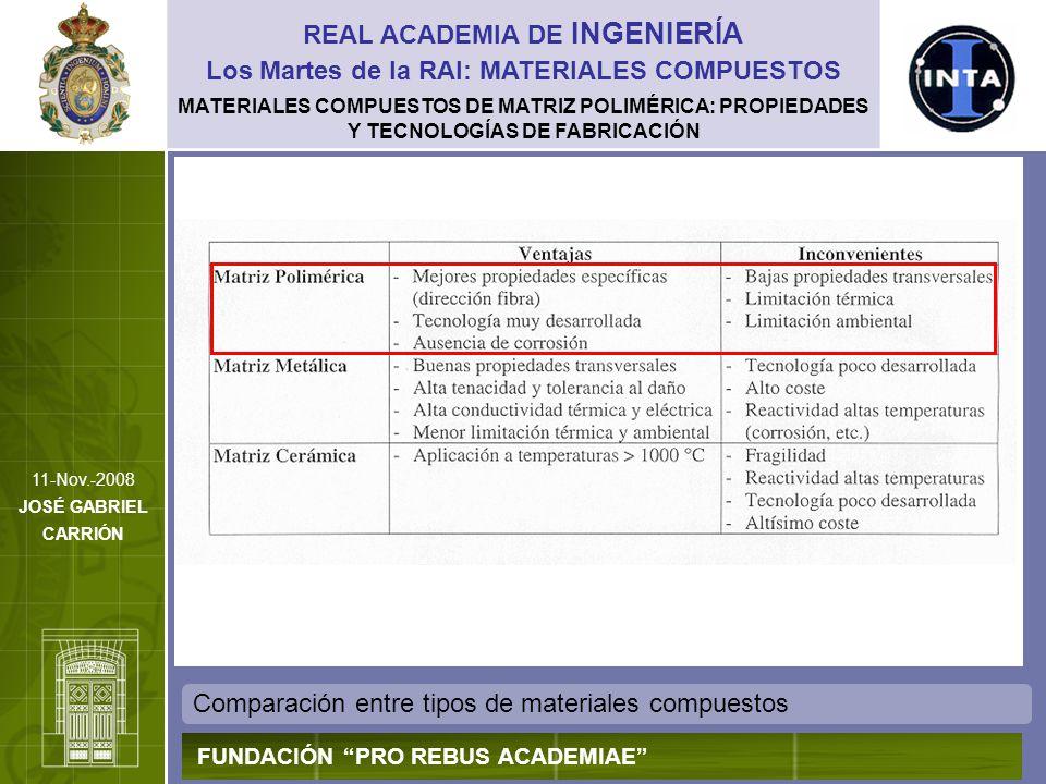 MATERIALES COMPUESTOS DE MATRIZ POLIMÉRICA: PROPIEDADES Y TECNOLOGÍAS DE FABRICACIÓN Nicho tecnológico de aplicación de los MC de matriz polimérica REAL ACADEMIA DE INGENIERÍA FUNDACIÓN PRO REBUS ACADEMIAE Los Martes de la RAI: MATERIALES COMPUESTOS 11-Nov.-2008 JOSÉ GABRIEL CARRIÓN