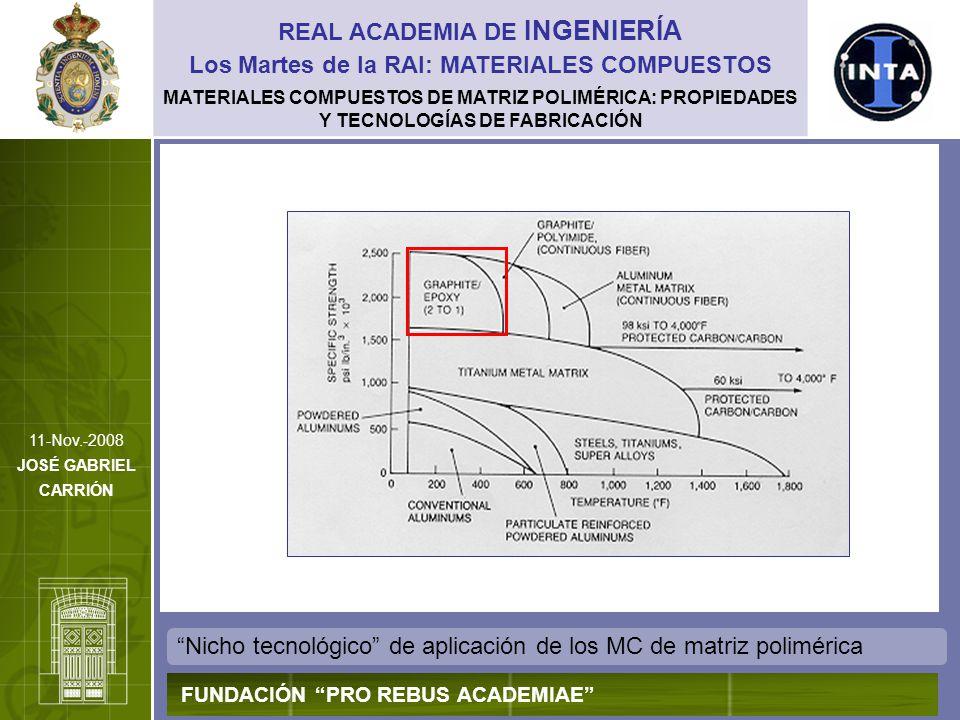 MATERIALES COMPUESTOS DE MATRIZ POLIMÉRICA: PROPIEDADES Y TECNOLOGÍAS DE FABRICACIÓN Propiedades de los MCMP debidas a sus constituyentes REAL ACADEMIA DE INGENIERÍA FUNDACIÓN PRO REBUS ACADEMIAE Los Martes de la RAI: MATERIALES COMPUESTOS 11-Nov.-2008 JOSÉ GABRIEL CARRIÓN propiedades mecánicas en la Las fibras aportan las propiedades mecánicas en la dirección de su eje propiedades mecánicas transversales, y la resistencia térmica y ambiental La matriz polimérica aporta las propiedades mecánicas transversales, y la resistencia térmica y ambiental