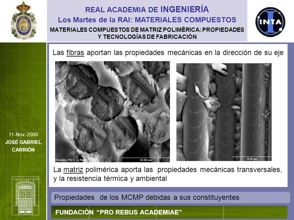 MATERIALES COMPUESTOS DE MATRIZ POLIMÉRICA: PROPIEDADES Y TECNOLOGÍAS DE FABRICACIÓN Fibras: comparación de propiedades con otros materiales REAL ACADEMIA DE INGENIERÍA FUNDACIÓN PRO REBUS ACADEMIAE Los Martes de la RAI: MATERIALES COMPUESTOS 11-Nov.-2008 JOSÉ GABRIEL CARRIÓN Material Densidad (g/cm 3 ) Resistencia a Tracción (MPa) Módulo Young (GPa) Deformación a rotura (%) Aluminio 6061- T6 2,713106917 Acero 43407,83103020019 Nylon 6/61,14752,850 Sílice3,80,53800,1 Fibra vidrio E2,543450724 Fibra carbono IM7 1,7852002761,8 Fibra Kevlar 291,443620834,4