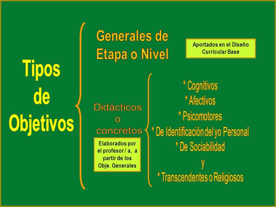 Aportados en el Diseño Curricular Base Elaborados por el profesor / a, a partir de los Obje. Generales